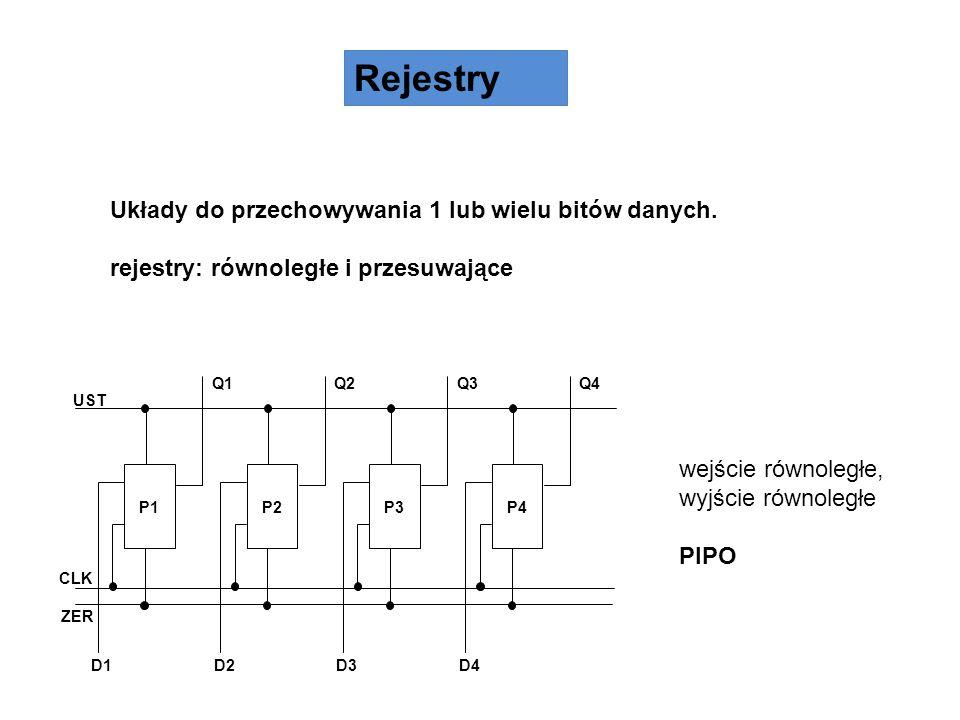 Rejestry Układy do przechowywania 1 lub wielu bitów danych. rejestry: równoległe i przesuwające wejście równoległe, wyjście równoległe PIPO P1Q1D1 P2Q
