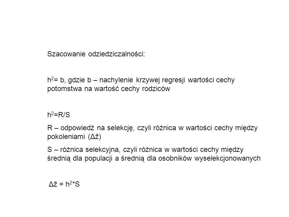 Model presji mejotycznej (meiotic drive) związanej z letalnością lub sterylnością homozygot Genotyp: AAAA d A d A d Razem Częstości początkowe p 2 2pq q 2 1 Współczynnik selekcji 0 0 1 Dostosowanie: 1 1 0 Częstości po doborze: p 2 2pq 01-q 2 k – proporcja gamet A d produkowanych przez heterozygoty (>½) q 1 =(2pqk)/(1-q 2 )=((1-q)(2qk)/(1-q)(1+q)=2qk/(1+q) Δq=q 1 -q=(2qk-q(1+q))/(1+q) Δq=0 gdy 2qk-q(1+q)=0 2qk=q(1+q) 2k=1+q q e =2k-1