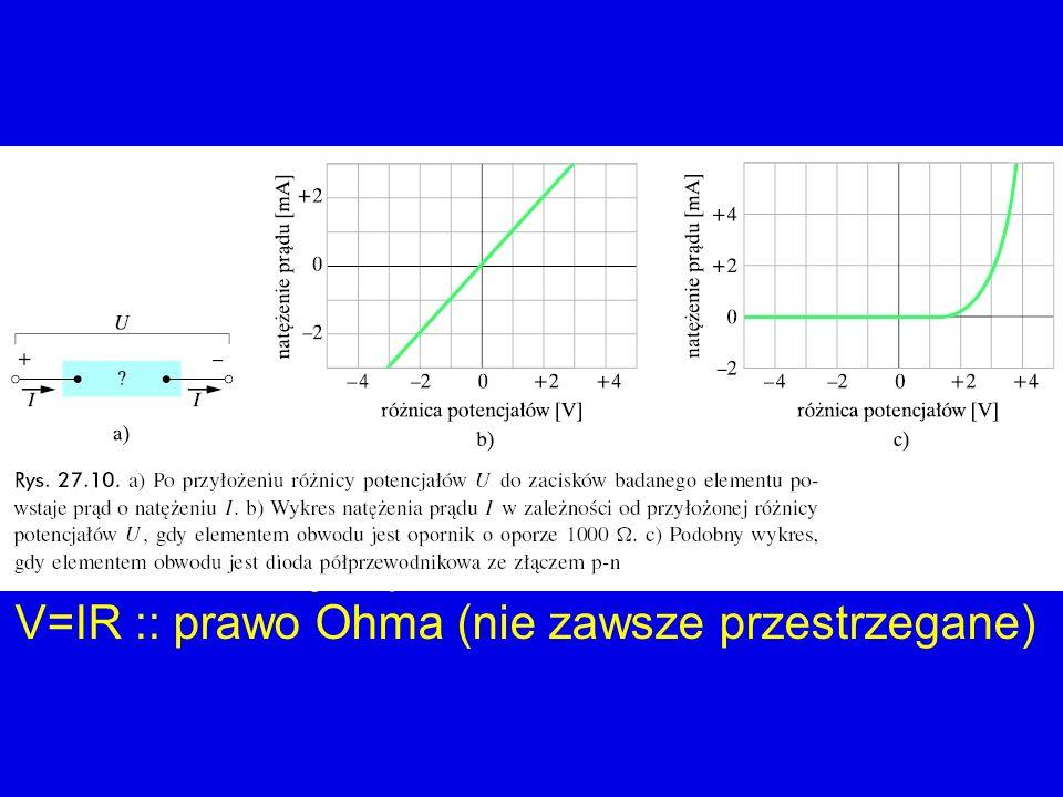 subtelne rozróżnienie: V=IR :: definicja oporu R V=IR :: prawo Ohma (nie zawsze przestrzegane)