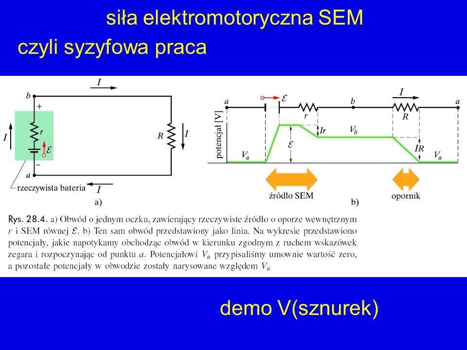 siła elektromotoryczna SEM demo V(sznurek)