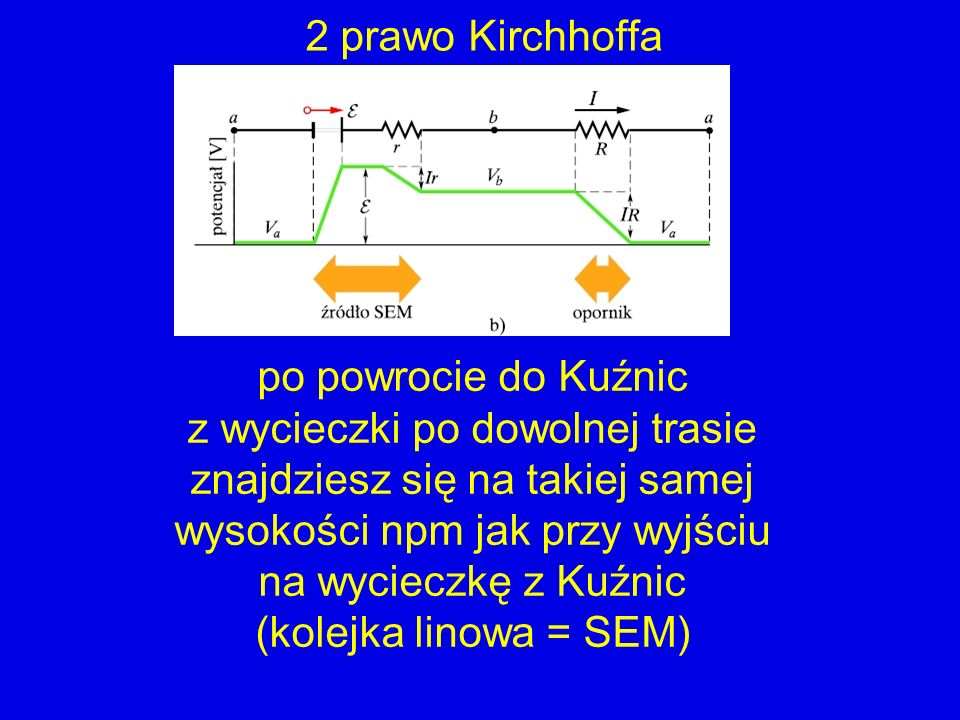 2 prawo Kirchhoffa po powrocie do Kuźnic z wycieczki po dowolnej trasie znajdziesz się na takiej samej wysokości npm jak przy wyjściu na wycieczkę z K