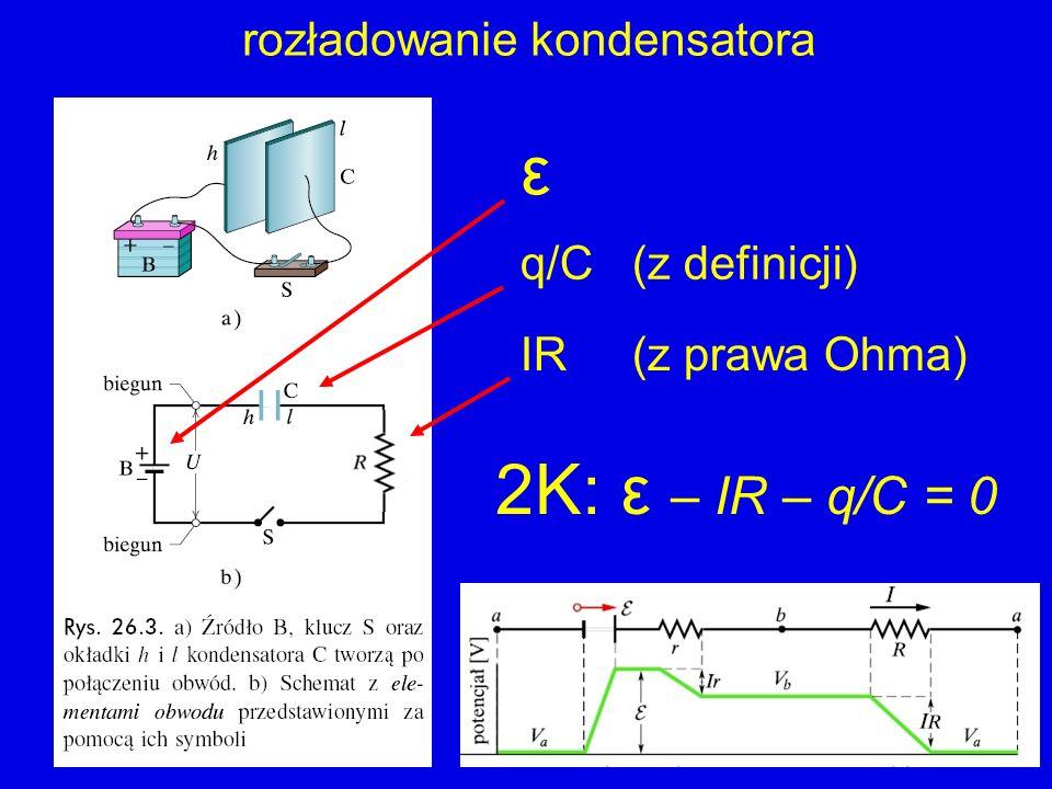 ε IR (z prawa Ohma) q/C (z definicji) 2K: ε – IR – q/C = 0