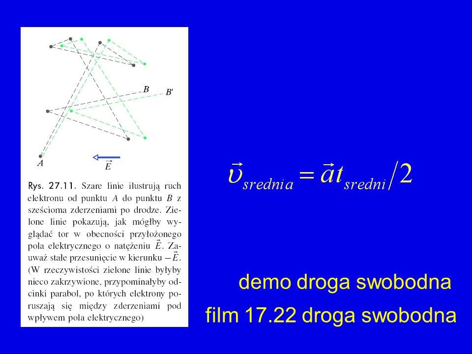 film 17.22 droga swobodna demo droga swobodna
