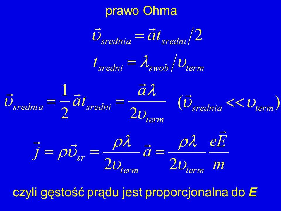 czyli gęstość prądu jest proporcjonalna do E prawo Ohma
