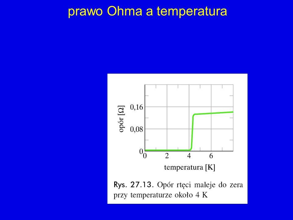 prawo Ohma i prawo Joulea subtelne rozróżnienie: V=IR :: definicja oporu R V=IR :: prawo Ohma (nie zawsze przestrzegane)