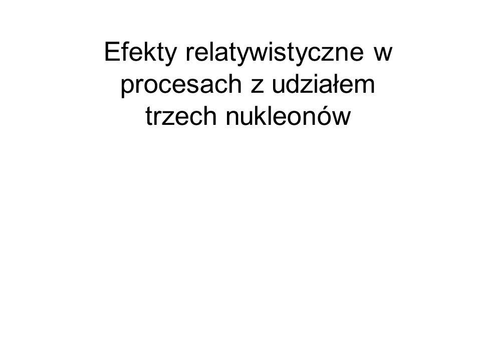 Efekty relatywistyczne w procesach z udziałem trzech nukleonów