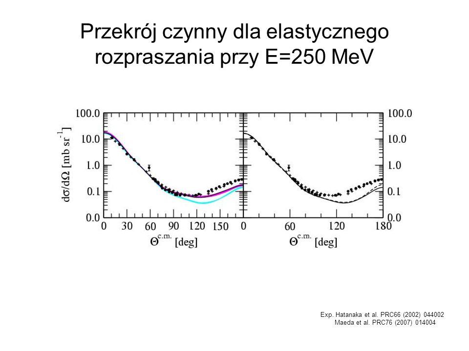 Przekrój czynny dla elastycznego rozpraszania przy E=250 MeV Exp. Hatanaka et al. PRC66 (2002) 044002 Maeda et al. PRC76 (2007) 014004