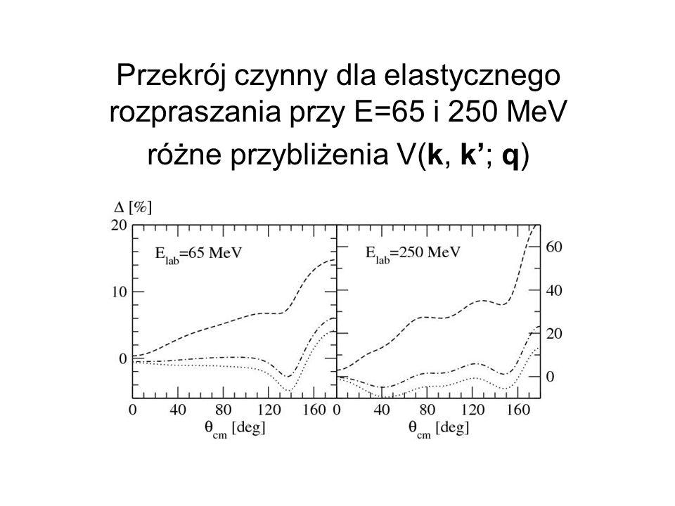 Przekrój czynny dla elastycznego rozpraszania przy E=65 i 250 MeV różne przybliżenia V(k, k; q)