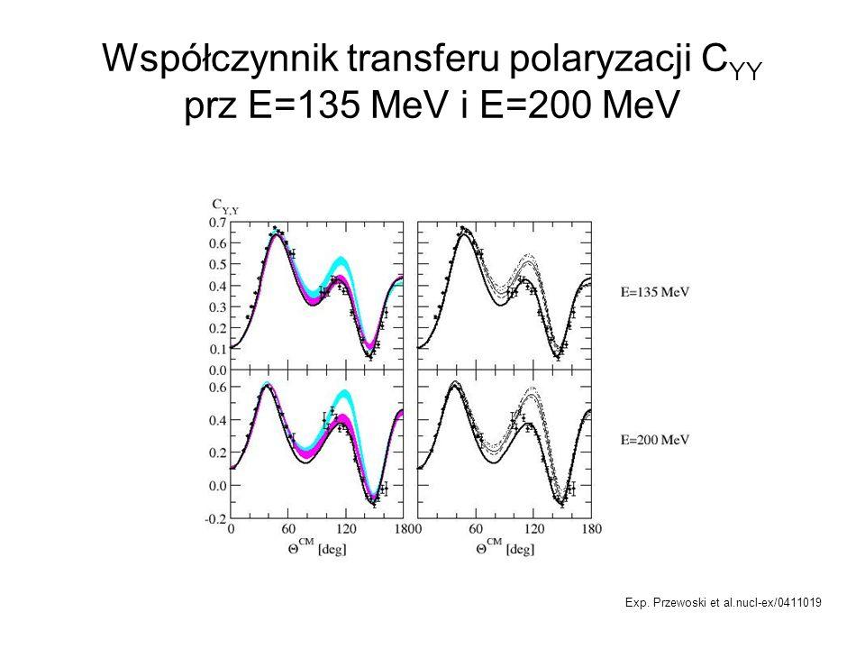 Współczynnik transferu polaryzacji C YY prz E=135 MeV i E=200 MeV Exp. Przewoski et al.nucl-ex/0411019