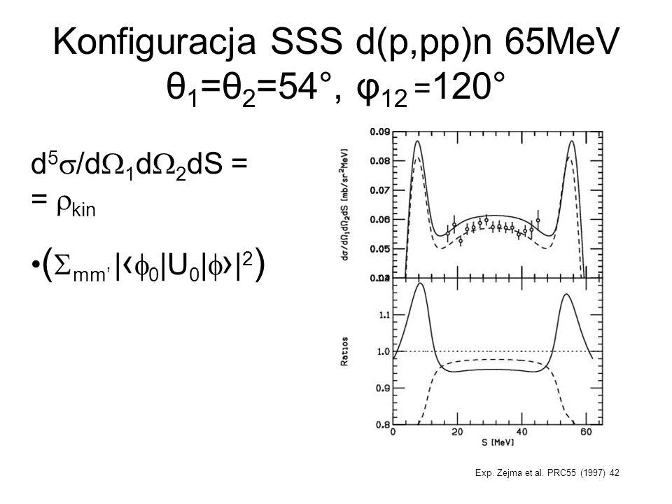 Konfiguracja SSS d(p,pp)n 65MeV θ 1 =θ 2 =54°, φ 12 = 120° d 5 /d 1 d 2 dS = = kin ( mm | 0 |U 0 | | 2 ) Exp. Zejma et al. PRC55 (1997) 42