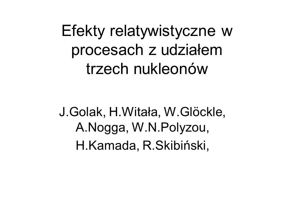 Wstęp - przewidywania nierelatywistyczne - siła trójciałowa Formalizm teoretyczny - opis nierelatywistyczny - włączenie elementów dynamiki relatywistycznej Wyniki dla elastycznego rozpraszania nukleon- deuteron Wyniki dla rozszczepienia deuteronu Podsumowanie