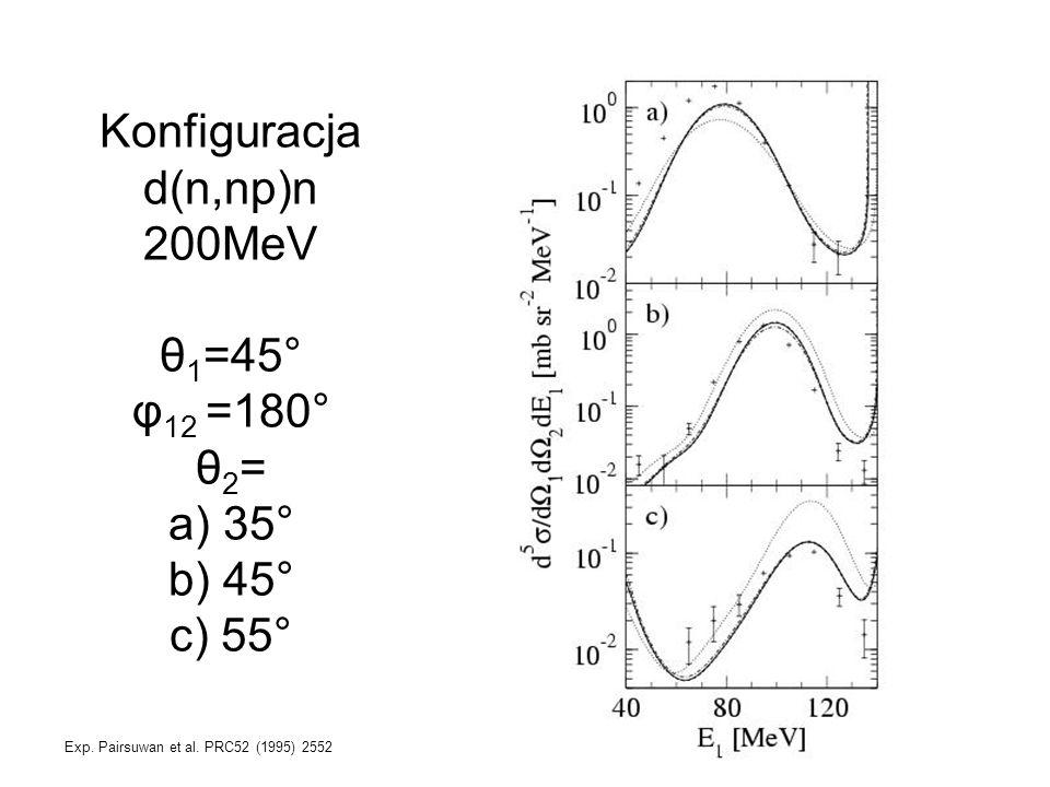 Konfiguracja d(n,np)n 200MeV θ 1 =45° φ 12 =180° θ 2 = a) 35° b) 45° c) 55° Exp. Pairsuwan et al. PRC52 (1995) 2552