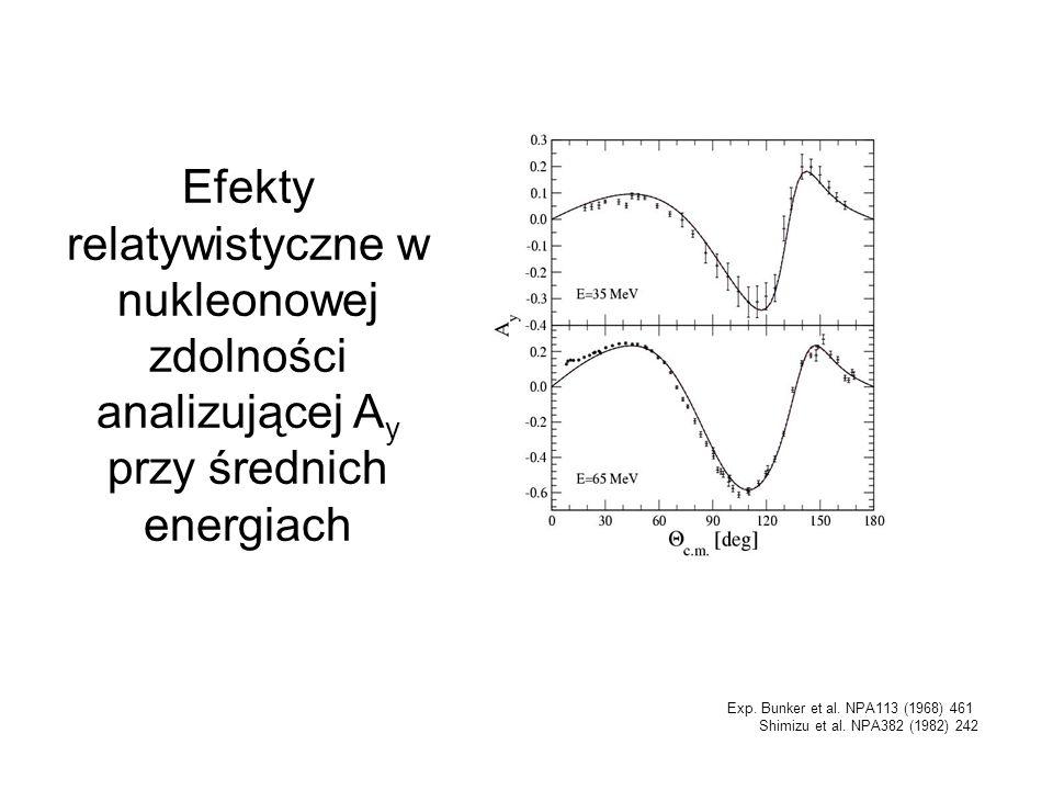 Efekty relatywistyczne w nukleonowej zdolności analizującej A y przy średnich energiach Exp. Bunker et al. NPA113 (1968) 461 Shimizu et al. NPA382 (19