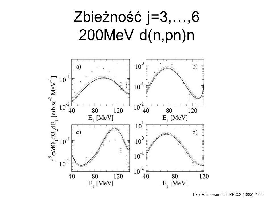 Zbieżność j=3,…,6 200MeV d(n,pn)n Exp. Pairsuwan et al. PRC52 (1995) 2552