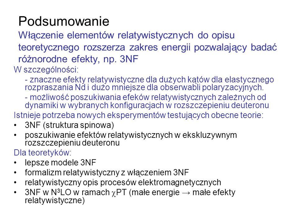 Podsumowanie Włączenie elementów relatywistycznych do opisu teoretycznego rozszerza zakres energii pozwalający badać różnorodne efekty, np. 3NF W szcz