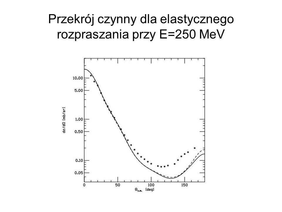 Przekrój czynny dla elastycznego rozpraszania przy E=250 MeV