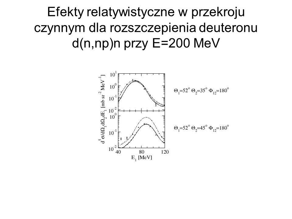 Efekty relatywistyczne w przekroju czynnym dla rozszczepienia deuteronu d(n,np)n przy E=200 MeV