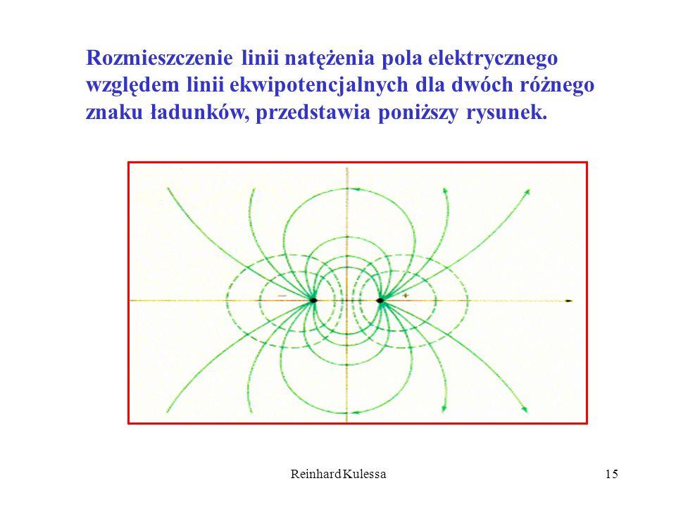 Reinhard Kulessa15 Rozmieszczenie linii natężenia pola elektrycznego względem linii ekwipotencjalnych dla dwóch różnego znaku ładunków, przedstawia po