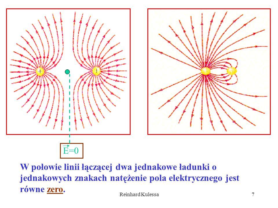 Reinhard Kulessa7 E=0 W połowie linii łączącej dwa jednakowe ładunki o jednakowych znakach natężenie pola elektrycznego jest równe zero.
