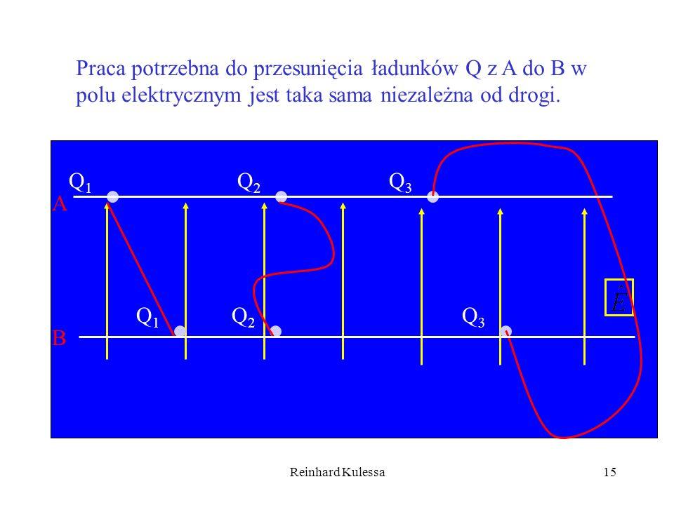 Reinhard Kulessa15 Q1Q1 Q2Q2 Q3Q3 Q1Q1 Q2Q2 Q3Q3 A B Praca potrzebna do przesunięcia ładunków Q z A do B w polu elektrycznym jest taka sama niezależna