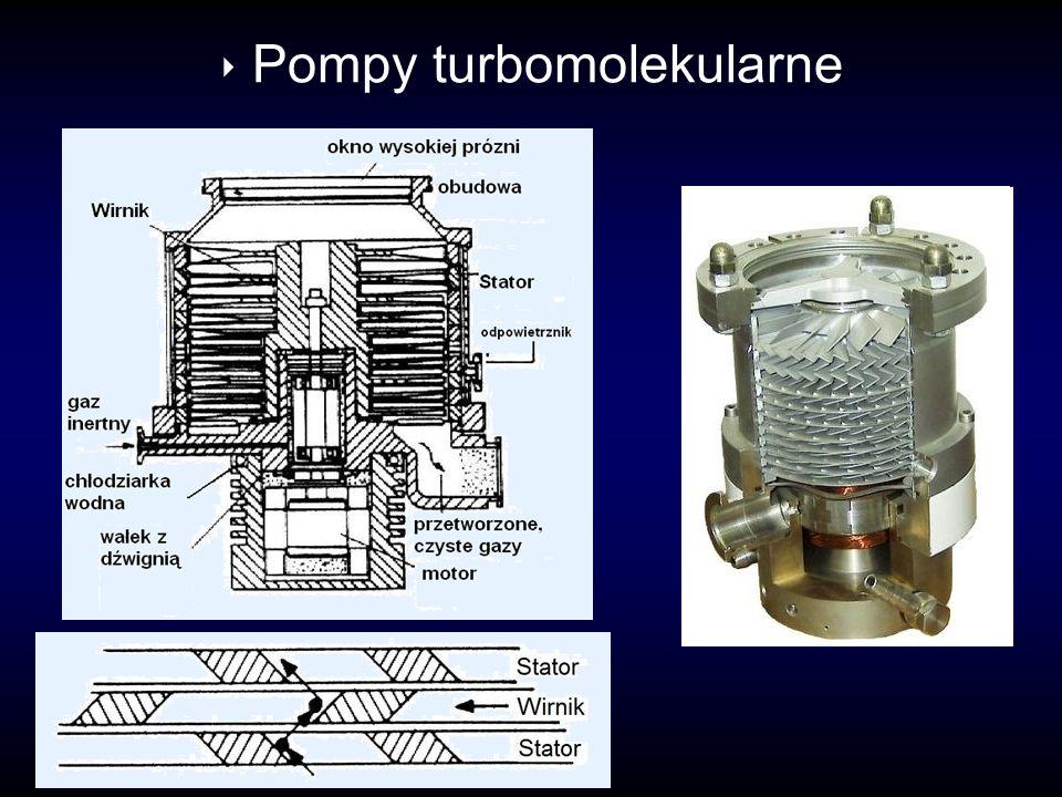 Pompy turbomolekularne