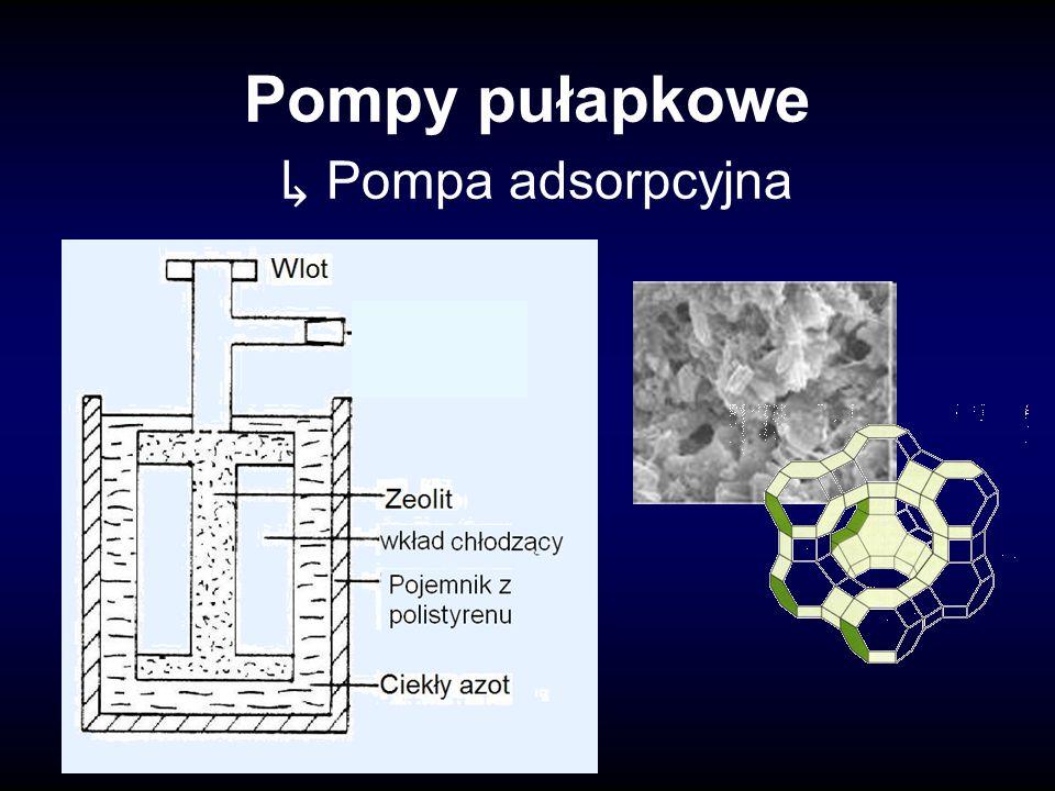 Pompy pułapkowe Pompa adsorpcyjna