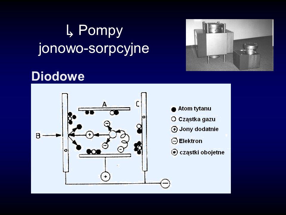 Pompy jonowo-sorpcyjne Diodowe