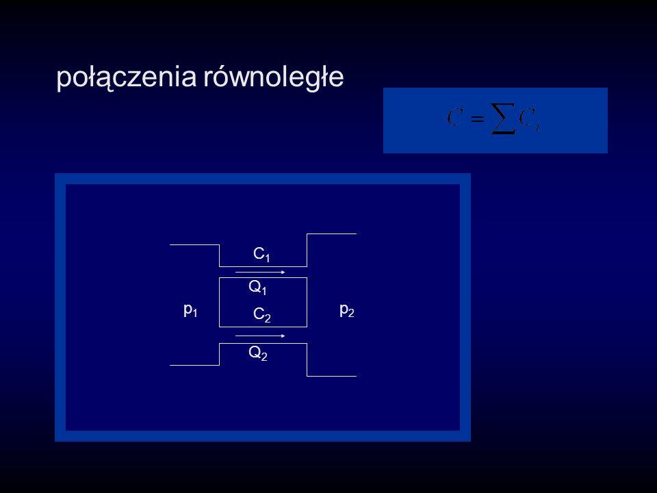 połączenia równoległe Q1Q1 C1C1 Q2Q2 C2C2 p1p1 p2p2