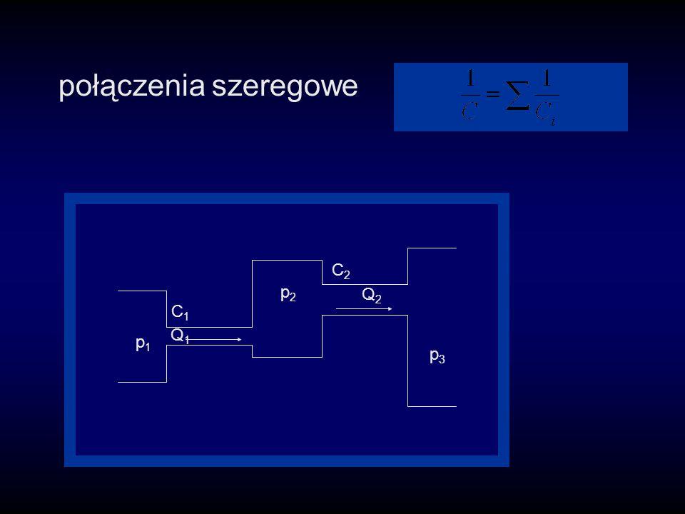 połączenia szeregowe Q1Q1 C1C1 p1p1 p2p2 p3p3 C2C2 Q2Q2