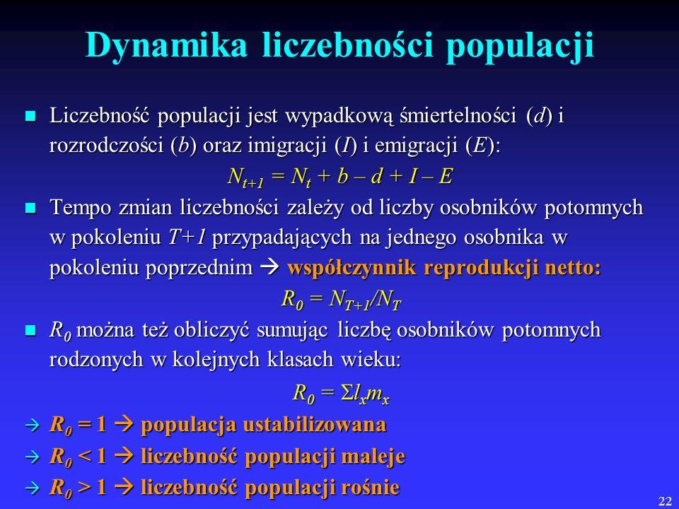 22 Dynamika liczebności populacji Liczebność populacji jest wypadkową śmiertelności (d) i rozrodczości (b) oraz imigracji (I) i emigracji (E): Liczebn