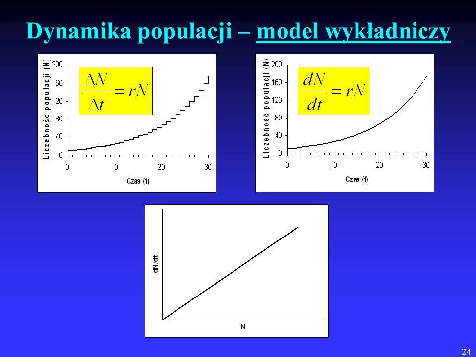 24 Dynamika populacji – model wykładniczy