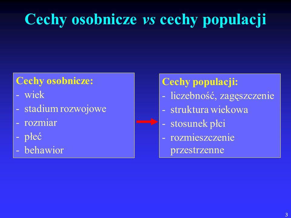 3 Cechy osobnicze vs cechy populacji Cechy osobnicze: -wiek -stadium rozwojowe -rozmiar -płeć -behawior Cechy populacji: -liczebność, zagęszczenie -st