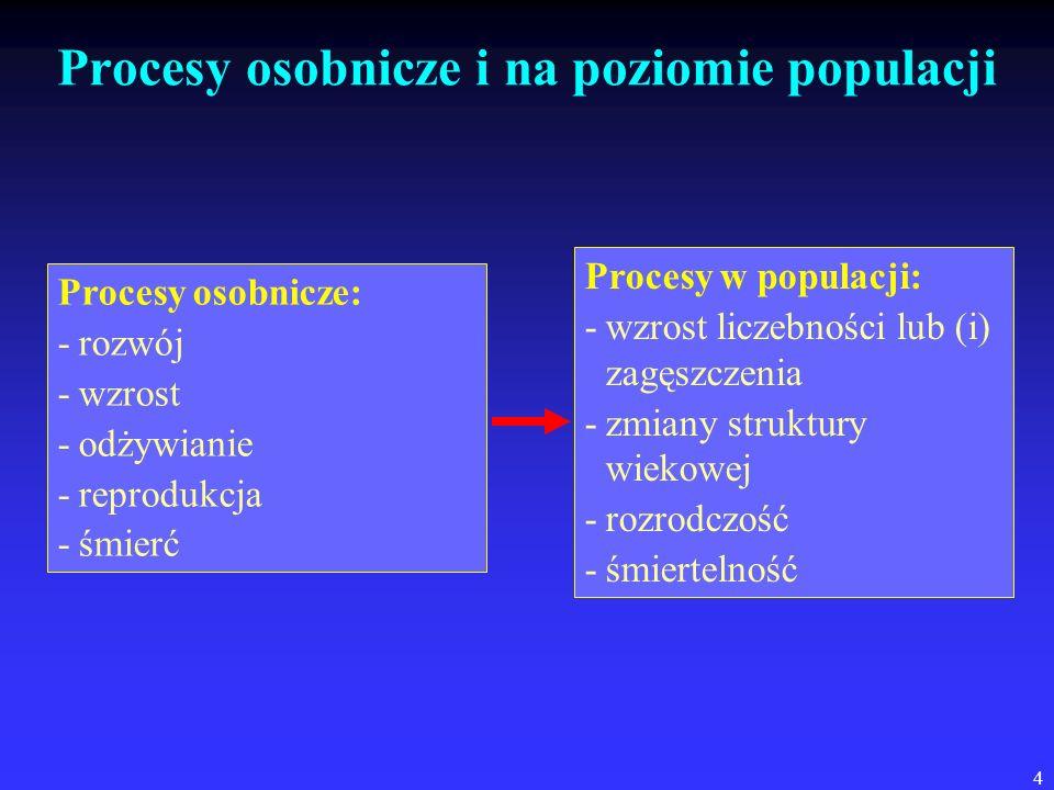 4 Procesy osobnicze i na poziomie populacji Procesy osobnicze: -rozwój -wzrost -odżywianie -reprodukcja -śmierć Procesy w populacji: -wzrost liczebnoś