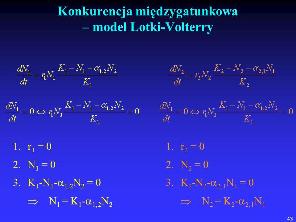 43 Konkurencja międzygatunkowa – model Lotki-Volterry 1.r 1 = 0 2.N 1 = 0 3.K 1 -N 1 - 1,2 N 2 = 0 N 1 = K 1 - 1,2 N 2 1.r 2 = 0 2.N 2 = 0 3.K 2 -N 2