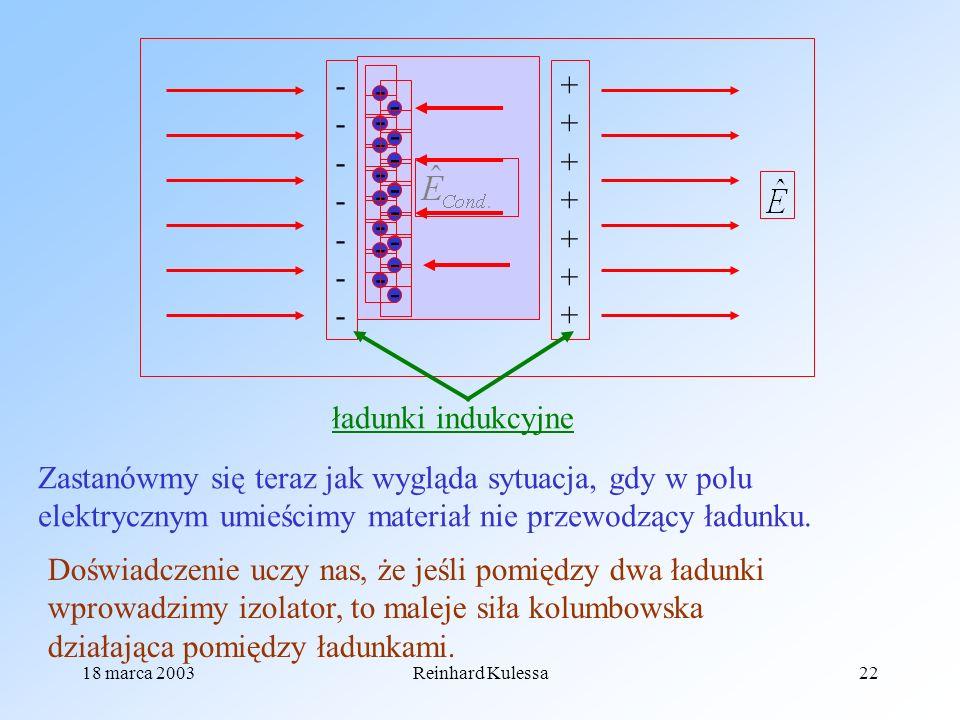 18 marca 2003Reinhard Kulessa22 - - - - - - - - - - - - - - - - -------------- ++++++++++++++ ładunki indukcyjne Zastanówmy się teraz jak wygląda sytu