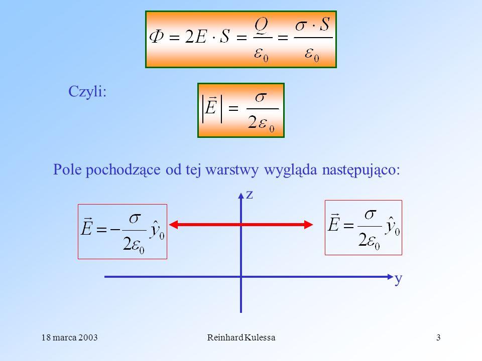 18 marca 2003Reinhard Kulessa3 Czyli: Pole pochodzące od tej warstwy wygląda następująco: y z