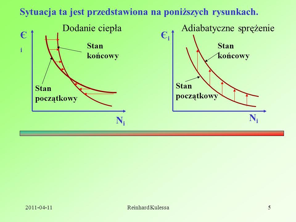 2011-04-11Reinhard Kulessa6 5.14 Entropia Pamiętamy z naszych rozważań jak przytłaczająca jest dominacja najbardziej prawdopodobnego stanu.
