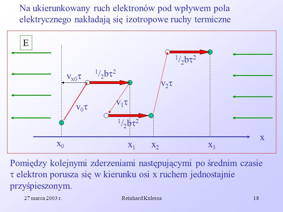 27 marca 2003 r.Reinhard Kulessa18 Na ukierunkowany ruch elektronów pod wpływem pola elektrycznego nakładają się izotropowe ruchy termiczne E x x0x0 x