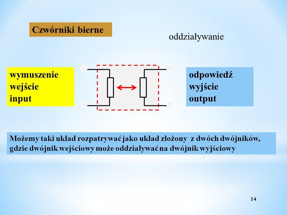 14 Czwórniki bierne oddziaływanie wymuszenie wejście input odpowiedź wyjście output Możemy taki układ rozpatrywać jako układ złożony z dwóch dwójników