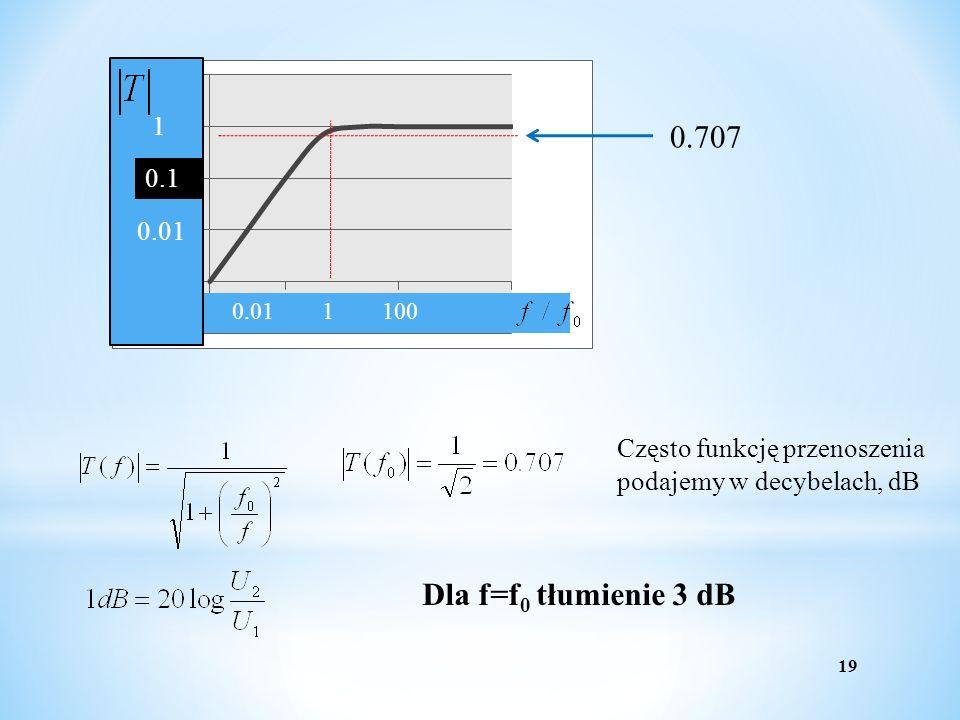 19 0.01 1 100 1 0.1 0.01 0.707 Dla f=f 0 tłumienie 3 dB Często funkcję przenoszenia podajemy w decybelach, dB