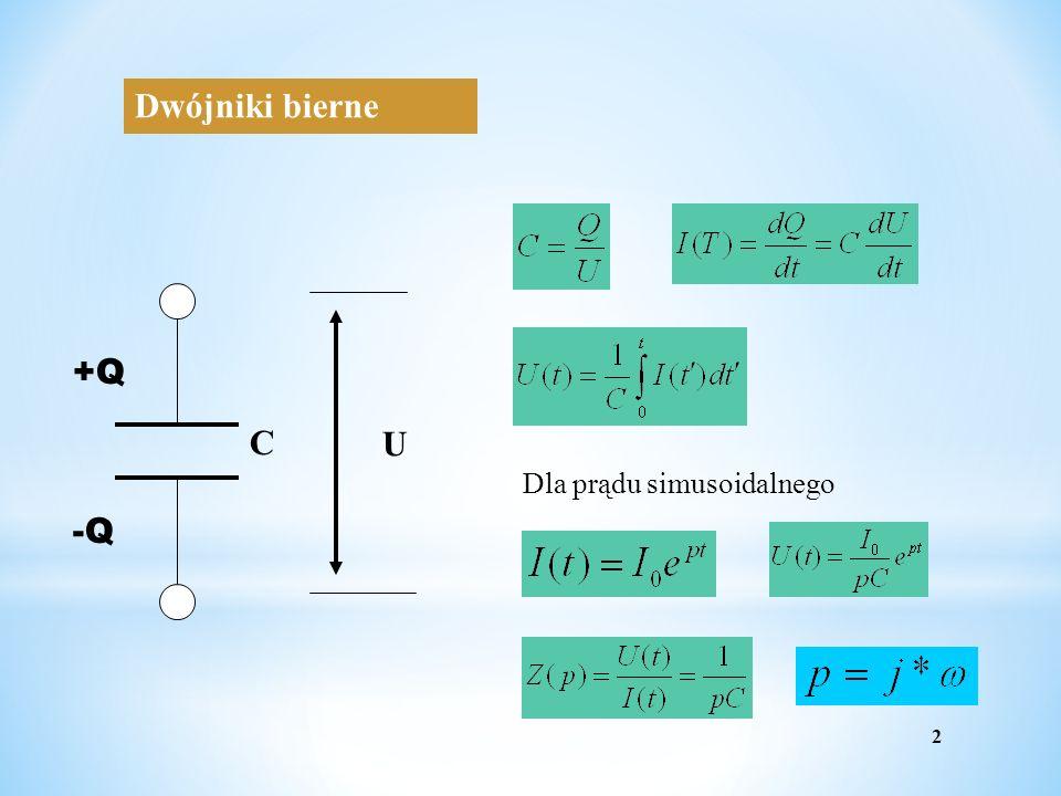 Dwójniki bierne +Q -Q U C Dla prądu simusoidalnego 2