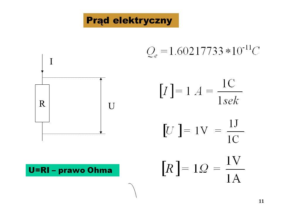 Prąd elektryczny R I U U=RI – prawo Ohma 11