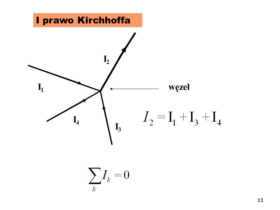 I prawo Kirchhoffa węzełI1I1 I3I3 I4I4 I2I2 12