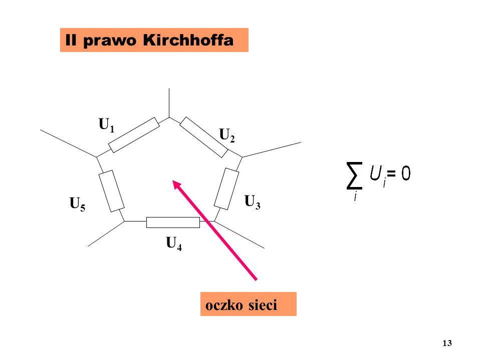II prawo Kirchhoffa U1U1 U5U5 U4U4 U3U3 U2U2 oczko sieci 13