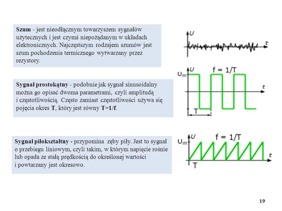 Szum - jest nieodłącznym towarzyszem sygnałów użytecznych i jest czymś niepożądanym w układach elektronicznych. Najczęstszym rodzajem szumów jest szum