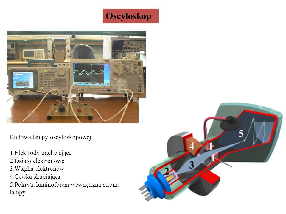 Oscyloskop 21 Budowa lampy oscyloskopowej: 1.Elektrody odchylające 2.Działo elektronowe 3.Wiązka elektronów 4.Cewka skupiająca 5.Pokryta luminoforem w
