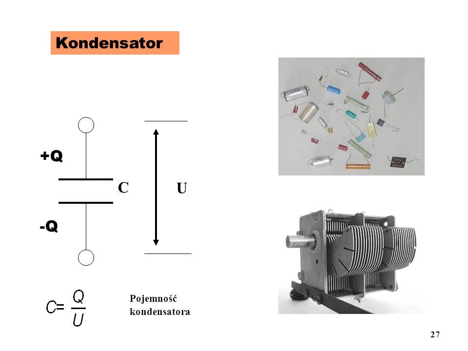 Kondensator +Q -Q U C Pojemność kondensatora 27