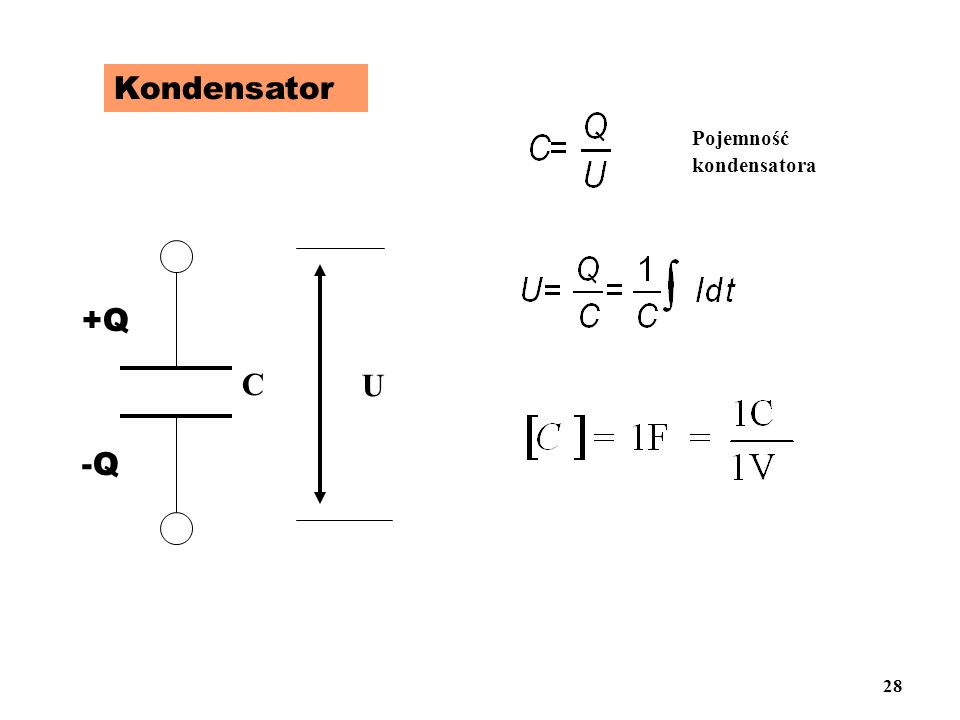 Kondensator +Q -Q U C Pojemność kondensatora 28