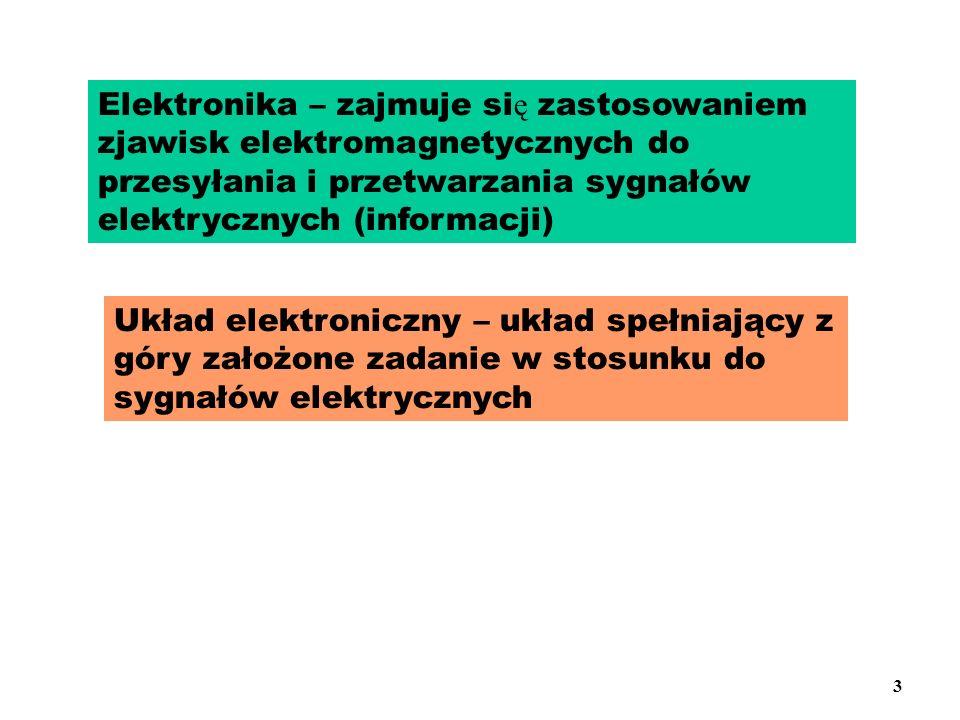 Elektronika – zajmuje si ę zastosowaniem zjawisk elektromagnetycznych do przesyłania i przetwarzania sygnałów elektrycznych (informacji) Układ elektro
