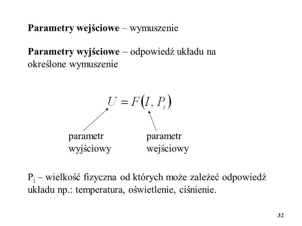 Parametry wejściowe – wymuszenie Parametry wyjściowe – odpowiedź układu na określone wymuszenie parametr wyjściowy parametr wejściowy P i – wielkość f